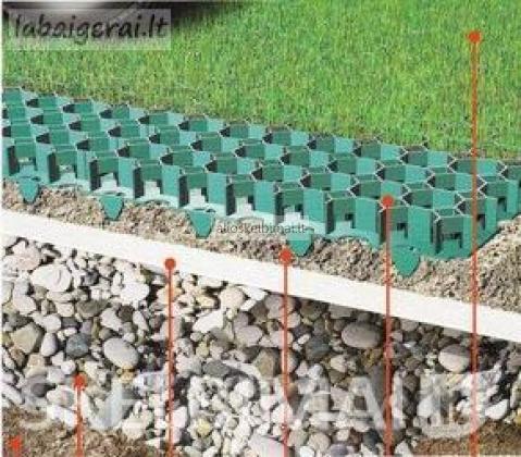 Geotekstilė po VEJOS koriu-alioskelbimai