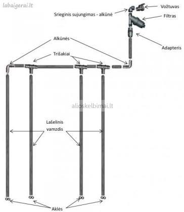Laistymo sistema KLASIKA DROP-alioskelbimai